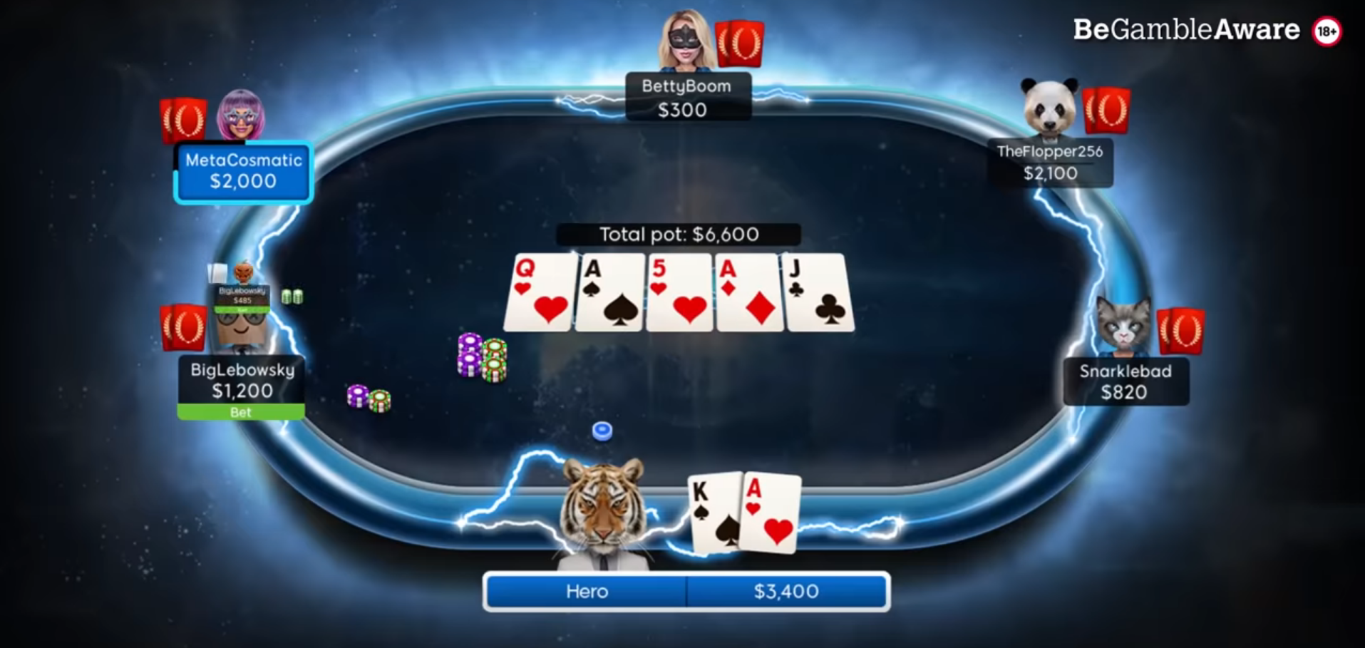 Favorite Poker Online Site